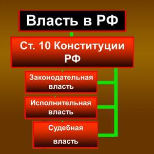 Органы власти Акташа