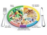 Гостиница Фламинго - иконка «питание» в Акташе